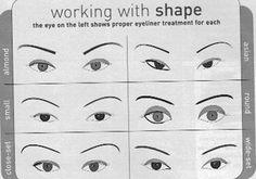 Eyeliner for types of eyes
