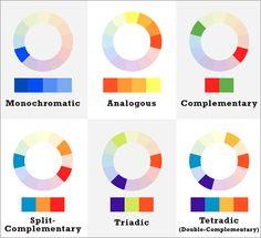 色相でコントラストをつくる  色相でコントラストをつくる 色相(hue)は画家などのアーティストが色相環(color wheel)から特定のカラーをみつける時によくつかいます。しかしこのカラー理論は、グラフィックやWebデザイナーにも役立ちます。画家が高いコントラストの構成をつくるために何世紀にも渡り使用されてきた色相環から、典型的なカラーパレットをつくることができます。 補色(complementary) レッドとグリーン、ブルーとオレンジ、のように色相環上で反対に位置するカラーを組み合わせます。非常に高いコントラストです。 下記のバッジのデザインはシンプルな補色のカラースキームで、見た目の美しさと実用性の両方を備えています。各セクションの区切りもうまく機能しています。
