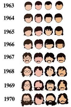 A year in a life of george harrison, john lennon, paul mccartney and ringo starr's hairstyle. Banda Beatles, The Beatles, Beatles Party, Beatles Band, Beatles Birthday, Beatles Poster, Beatles Lyrics, Beatles Funny, George Harrison
