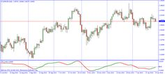 What is forex? - http://forexmt4ea.com/forex/