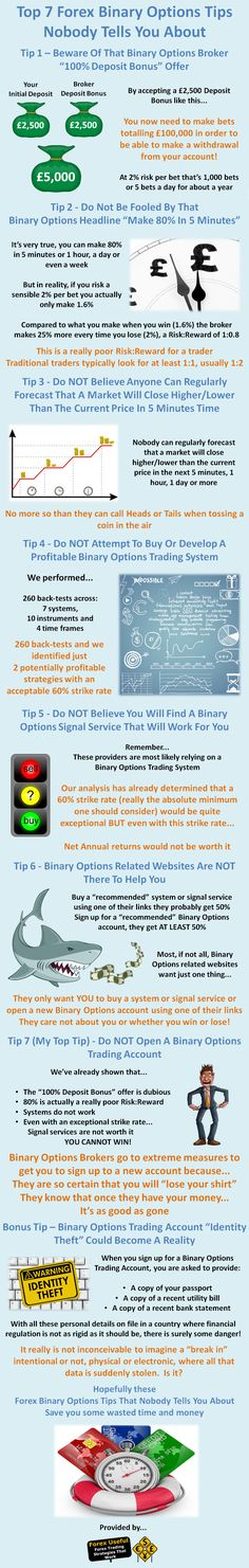 Forex Binary Options Tips Infographic by Forex Useful