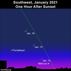 December 2020 guide to the bright planets | Astronomy Essentials | EarthSky Astronomical Twilight, Visible Planets, Venus, The Dog Star, Brightest Planet, Twilight Sky, Sunset Point, Your Sky, Evening Sky