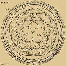 The Pentagram of Venus | Azimuth