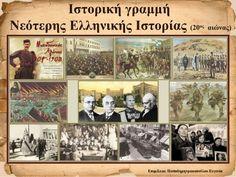 Greek History, Teaching History, Vintage World Maps, Baseball Cards, Education, School Stuff, March, Modern, Trendy Tree