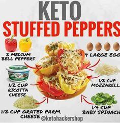 5 Days Weight Loss Diet Plan Diet Plan Menu, Keto Meal Plan, Diet Plans, Meal Prep, Macros, Keto Fastfood, Keto Fast Food Options, Keto Stuffed Peppers, Starting Keto Diet