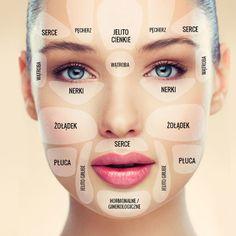 Problemy z którym z narządów oznaczają problemy skórne w różnych częściach twarzy? [CHIŃSKA MAPA TWARZY]