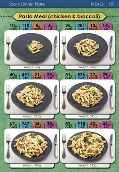 Keeping an eye on your portion sizes? Our book is the perfect motivator! off & free delivery at our online Shop! Portion Sizes, Broccoli, Protein, Health Meals, Free Delivery, Diabetes, Good Food, Eye