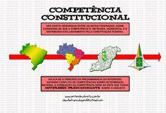 ENTENDEU DIREITO OU QUER QUE DESENHE ???: COMPETÊNCIA CONSTITUCIONAL