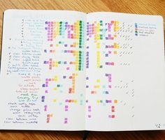 Throwback Thursday to my first Bullet Journal in Aug 2014. I had come up with a tracker that combined routines, cleaning, food, and other things I wanted to keep track of with a color-coding system you can see on the right. Each day I'd pick a color and fill in the boxes. The weeks were separated by a light gray vertical line. By the last week I stopped using the colors and just checked them off with the FriXion pen I was using back then because I didn't always have a color with me. I'm…
