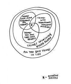 Circles. // All the Best Things in Life, by Wendy MacNaughton.