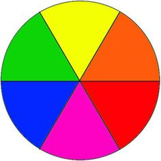 Science Tuition classes in Miracle Learning Centre is very beneficial. If you do not understand science, you must definitely try the science tuition class at Miracle Learning Centre. Let us learn about the Colorless Color Wheel in this science tuition lesson.   http://goo.gl/Rdkpi2