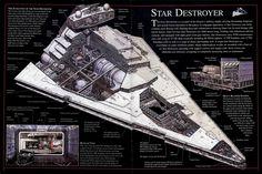 Star Wars: Diagramas Seccionados