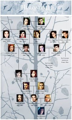 Herondale family tree Need a marriage line from Jace to Clary Shadowhunters Family Tree, Shadowhunters Clary And Jace, Jace Lightwood, Shadowhunters The Mortal Instruments, Clary Fray, Mortal Instruments Runes, Shadowhunter Tattoo, Shadowhunter Academy, Herondale Family Tree