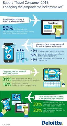 travel-consumer