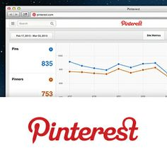 Pinterest web analytics