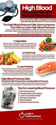 Diet Cholesterol Cure - High Blood Pressure Diet and Natural Remedies – Positive Health Wellness Infographic The One Food Cholesterol Cure #cholesterolinfographic #cholesteroldiet #highcholesterolfoods #remediesblood