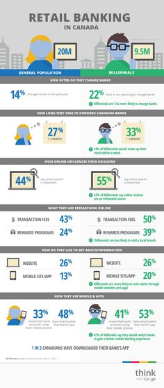 Infographic on innovation and innovation management in