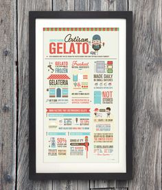 Artisan Gelato Infographics on the Behance Network