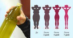 Magiczny napój, który 10 cm tłuszczu na pasie stopi w tygodniu!
