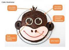 sock monkey birthday cake! birthday-party-ideas