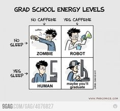 grad school energy levels