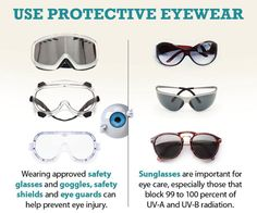 How do YOU protect your eyes?