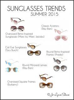 1a5177bffb Trends in Women s Sunglasses 2015Alex Hope Swim is Luxury Swimwear -  alexhopeswim.com Women s Sunglasses