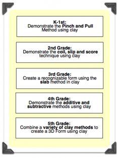 clay curriculum