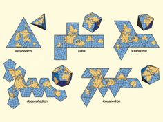 [Image: By Jack van Wijk, Eindhoven University of Technology].My brother pointed out this series of maps over at New Scientist. Combining a Buckminster Fuller-like interest in the most efficient wa… Paper Toys, Paper Crafts, Leave Art, Egypt Map, Buckminster Fuller, Platonic Solid, New Scientist, Map Globe, Globe Art