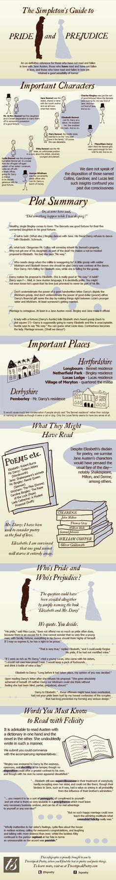 The Simpleton's Guide to Pride and Prejudice ~  lol, everyone needs crib notes, right?!  ha ha