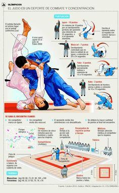 Poängberäkning i Judo Kick Boxing, Boxing Workout, Aikido, Taekwondo, Muay Thai, Bushido, Ju Jitsu, Martial Arts Techniques, Martial Arts Workout
