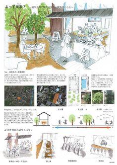 受賞作品 - 木の家設計グランプリ - プレゼンボード - Co Housing, Presentation Skills, Collage Illustration, Urban Design, Paths, Vintage World Maps, House Plans, Layout, Landscape