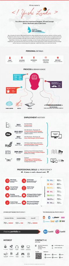 Cool advertising agency digital marketing infographic check more at inforgraphic resume by yashi via behance ccuart Gallery