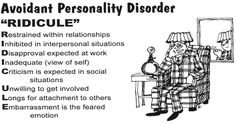 Avoidant Personality Disorder--Mnemonic to remember the symptoms of avoidant… Avoidant Personality, Personality Disorder, Personality Types, Abnormal Psychology, Psychology Facts, Psychology Resources, Psychology Disorders, Educational Psychology, Social Work Exam