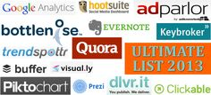 The Ultimate List of Social Media Marketing Tools To Use In 2013