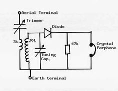 Diode SuperMart (with some Applications) Radios, Electronic Schematics, Short Waves, Applied Science, Vacuum Tube, Ham Radio, Electronics Projects, How To Apply, Crystals