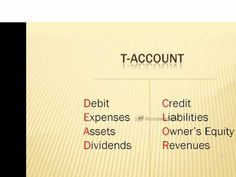 Debits and Credits - YouTube
