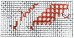 All about textiles in history Bargello, Cross Stitch Embroidery, Calendar, Textiles, History, Holiday Decor, Embroidery, History Books, Historia