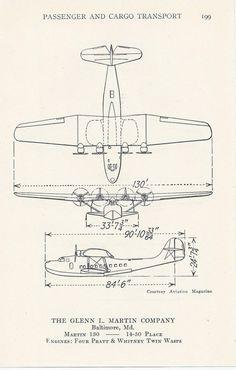 Airplane Diagram, Aviation Print, Vintage Illustration, Boys Bedroom Decor, Set of 3, Passenger and Cargo Transport, Pkg 3