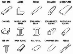 This is a really cool guide to steel supplies. I drive by a construction site every day, and I have been curious about the materials they use. I see a lot of wide flange beams there, so it is cool that I know what to call them now! Welding Jobs, Arc Welding, Welding Shop, Welding Projects, Working Area, Metal Working, Steel Properties, Welding For Beginners, History Of Welding