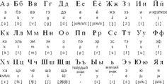 printable russian alphabet - Google Search