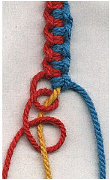 Tutorial: Macrame bands By Stefan. Back to Tutorials. This tutorial is supposed to teach you how to make macrame bands in different styles. They can be used as bracelets, belts, or just for decoration Crafts To Do, Arts And Crafts, Jewelry Crafts, Handmade Jewelry, Bracelet Fil, Bracelet Making, Zipper Bracelet, Yarn Bracelets, Knots For Bracelets