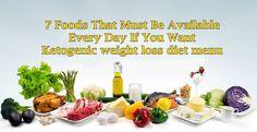 ketogenic dietketogenic diet for beginnersketogenic diet recipesketogenic die 7 day keto meal plan Ketogenic Diet Side Effects, Ketogenic Diet Starting, Ketogenic Diet Food List, Ketogenic Diet For Beginners, Diet Menu, Ketogenic Recipes, Diet Recipes, Diet Foods, Dieta Low