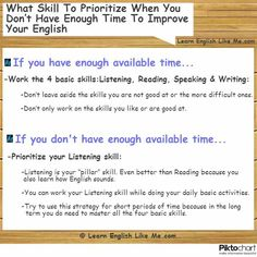 To make the most of your English learning process sometimes you have to prioritize. But then which English skill to prioritize and which one to sacrifice?
