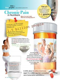 Chronic Pain in Numbers- Life with Fibromyalgia/ Chronic Pain