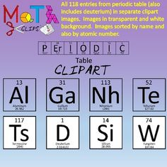 Atomic number and mass number in urdu hindi lecturechemistry for all elements of periodic table clipart urtaz Image collections
