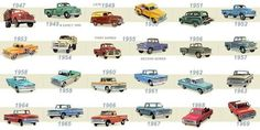 What year is your favourite? Light #trucks || #Camionetas ¿Qué año es tu favorito?