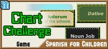 Free Chart Challenge game from Spanish for Children!