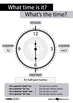 Las horas en inglés. What's the time?