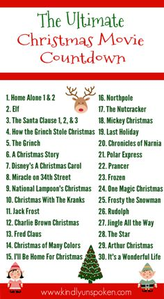 30 Best Family Christmas Movies to Own